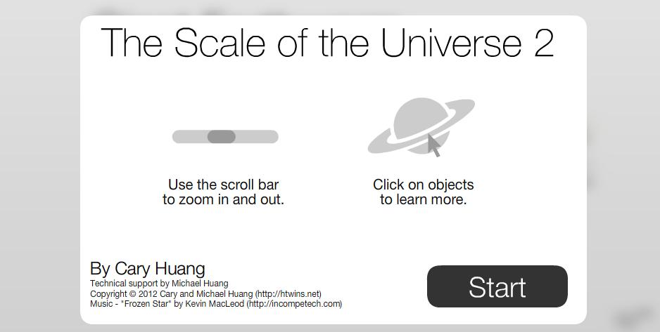 Escala del universo